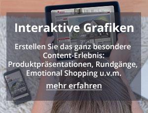Interaktive Grafiken